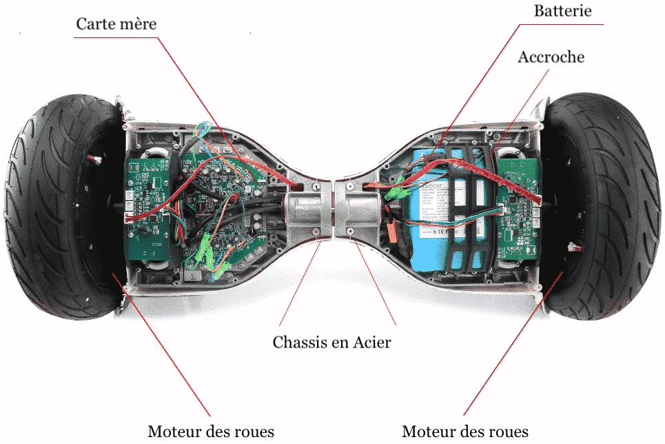 Hoverboard réparation