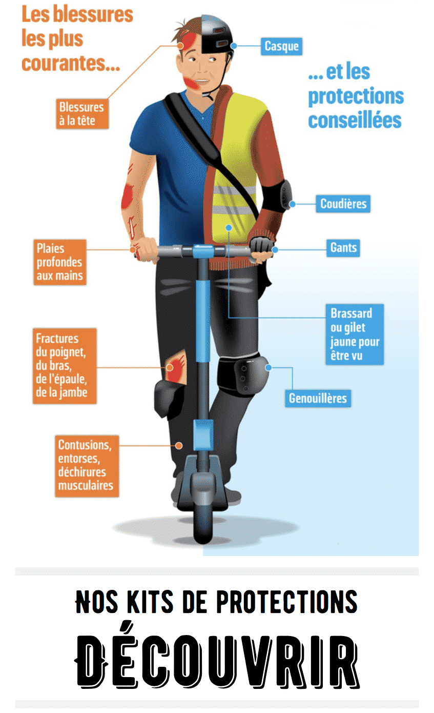 Casque genouillère et coudière de protection : kit de protection, le pack complet pour se protéger en trottinette electrique