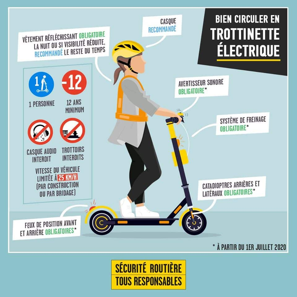 Trottinette electrique assurance obligatoire et code de la route