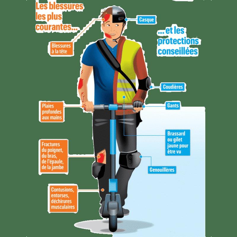 Equipement de protection individuelle pour la mobilité urbaine pour Trottinette, skate, vélo electrique et pour Hoverboard et gyropode
