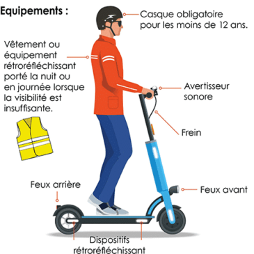 equipements_trottinette_2