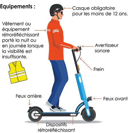 equipements_trottinette_2